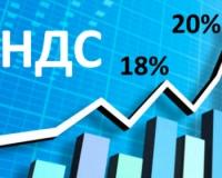 Повышение НДС до 20% с 1 января