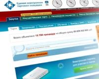 Требования к электронным торговым площадкам